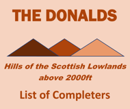 List of Donalds Competers